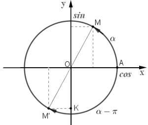lời giải bài 3 trang 148 sgk đại số 10